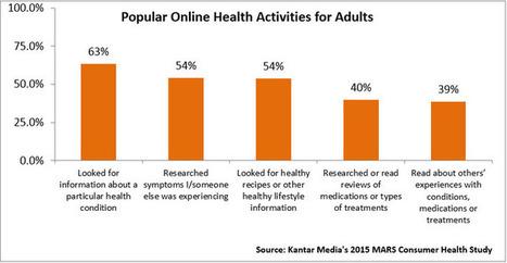 """Que cherche t on sur le web en santé? #hcsmeufr - Pharmageek   la santé """"digitale""""   Scoop.it"""