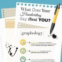 What Does Your Handwriting Say About You? | Visual.ly | Infotext sources for middle school | Scoop.it