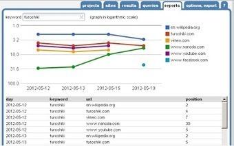 4 outils en ligne gratuits pour le SEO   Communication - Marketing - Web   Scoop.it