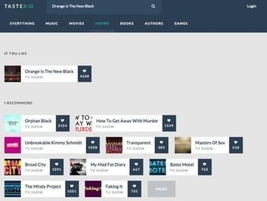 ¿Qué puedo ver o leer ahora? 12 servicios de recomendaciones de series, películas y libros | Ferramentes digitals | Scoop.it