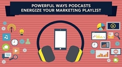 Comment publier un Podcast sur internet ? | conseilsmarketing | Scoop.it