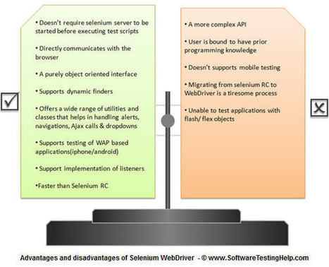 selenium' in Bonnes Pratiques Web | Scoop it