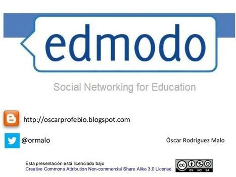 Tutorial edmodo 2013 manual para profesor - | Tools, Tech and education | Scoop.it