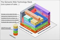 Semantisch web: HTML5 semantische elementen - NetSetters | Modern webdesign | Scoop.it