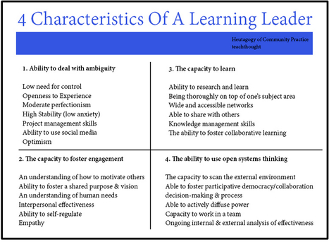 4 Ways to Ensure Students Learn While Creating - Edudemic | ILearn with Ipads | Scoop.it