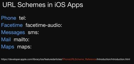 Make FileMaker Go Talk to IOS Apps - FileMakerProGurus | All things Filemaker  Go | Scoop.it