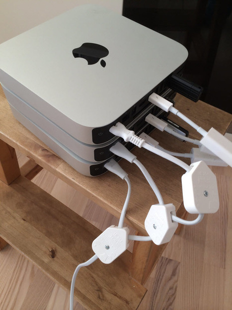 Mac mini hook up