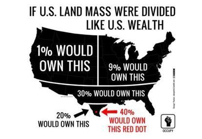 US an Oligarchy not a democracy concludes Princeton Study | Epic pics | Scoop.it
