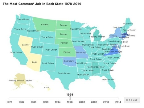 The Most Common Job In Every State | FCHS AP HUMAN GEOGRAPHY | Scoop.it