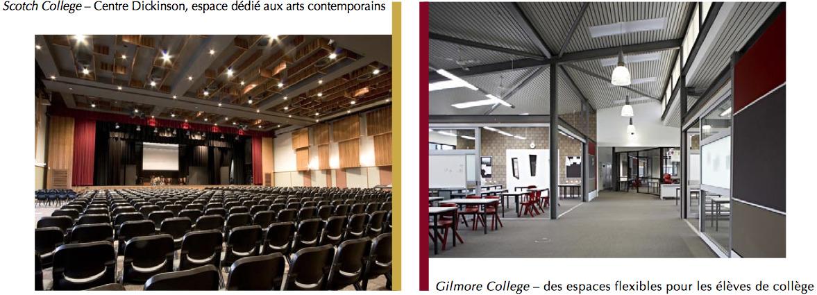Architecture scolaire