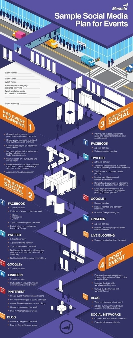 The Best Infographics on the Planet | Amazing Infographics | Wiki_Universe | Scoop.it