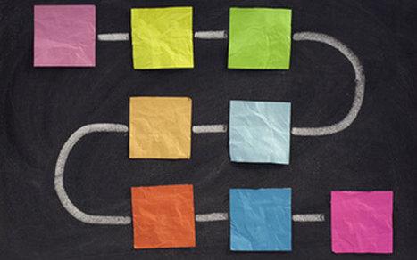4 tendances du Management de l'Experience Client en 2012 | Mobile & Magasins | Scoop.it