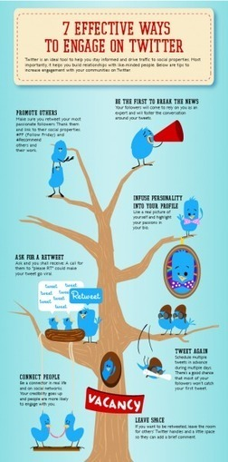 7 Effective Ways To Engage On Twitter Infographic Plus The Teacher's Guide To Twitter | Self-Directed PLNs and Professional Development in Education | Scoop.it