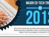 Infographic: major ed-tech trends for 2013   Learning Technologies (curated by MF)   Scoop.it