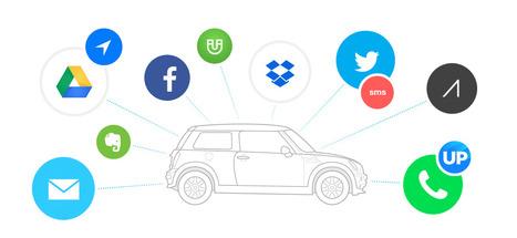 Automatic connects your car to Twitter, Facebook, and more with IFTTT   E reputation et réseaux sociaux   Scoop.it