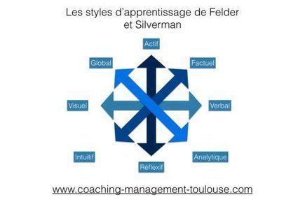 Management et formation : Comment mieux apprendre à l'autre ? | Equipes, Comités, Conseils :  créativité, animations, productions...? | Scoop.it
