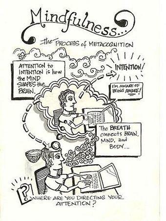 Digital Literacy   Conciencia Colectiva   Scoop.it