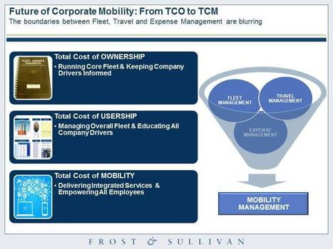 The Future Of Corporate Mobility - Forbes   Sustainability and responsibility   Scoop.it