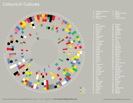 How Does The Meaning of Color Vary By Culture? | A Marketing Mix | Scoop.it