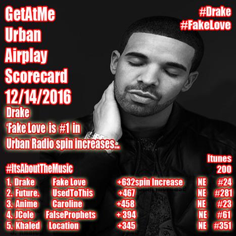 GetAtMe Urban Airplay Scorecard- Drake's FAKE LOVE is #1 this week... #FakeLove | GetAtMe | Scoop.it