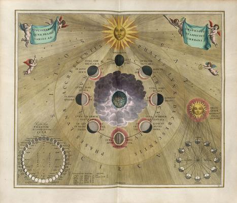 Andreas Cellarius: Phases of the Moon, Harmonia Macrocosmica... | Affinities | Scoop.it