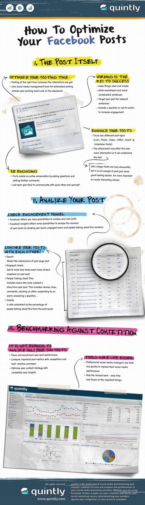 [infographie] Comment optimiser ses posts sur Facebook ? | Social Media Curation par Mon Habitat Web | Scoop.it