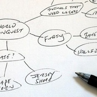 Hive Five: Five Best Mind Mapping Applications   The 21st Century   Scoop.it