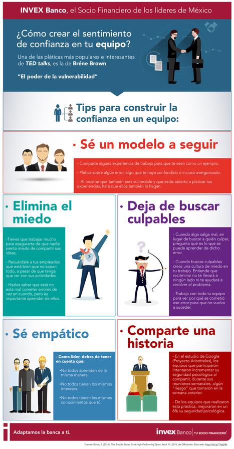 Cómo crear el sentimiento de confianza en tu equipo #infografia #educacion #rrhh | Educacion, ecologia y TIC | Scoop.it
