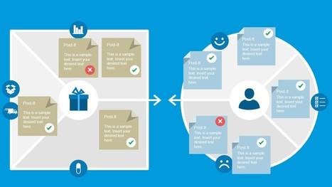 Business Model Canvas In Powerpoint Presentations Scoop It