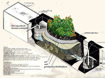 Sustainable Green Buildings - Sewage Treatment, Containment and Distribution - earthship.com | architecture verte | Scoop.it
