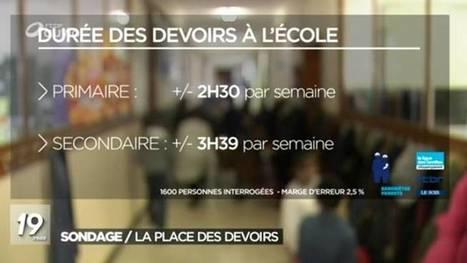 Baromètre des parents : Les devoirs - RTBF | L'actualité de la Ligue des familles #RevueDePresse | Scoop.it