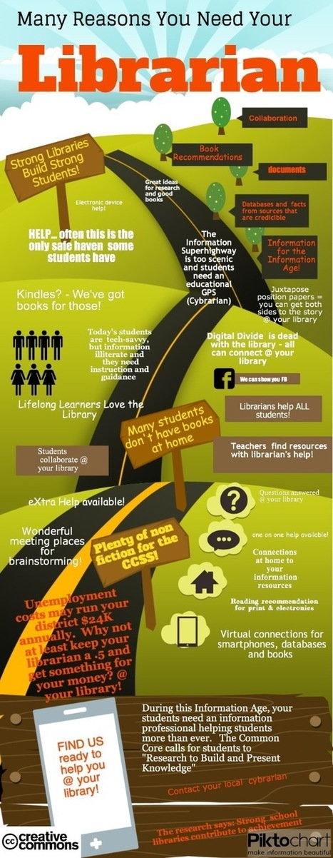Share Infographic | GIBSIccURATION | Scoop.it