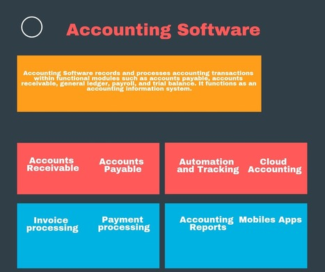 60 Free and Top Accounting Software - Compare Reviews 188cbaf7b