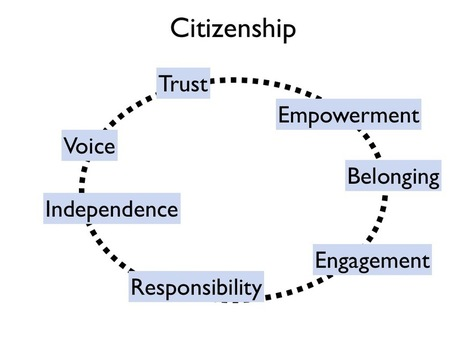 Engagement is not a goal it's an outcome | one-to-one teaching and learning environment | Scoop.it
