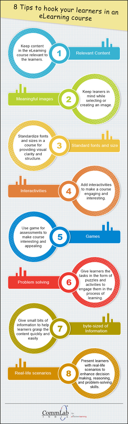 8 Tips to Hook your Learners to an E-learning Course – An Infographic   Elearning Free   Scoop.it