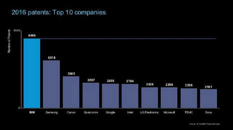 IBM scores a record 8,000 patents in2016 | Cloud News of the day | Scoop.it