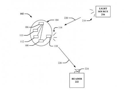 Google fait les yeux doux aux lentilles connectées | L'Atelier : Accelerating Business | Santé Connectée | Scoop.it