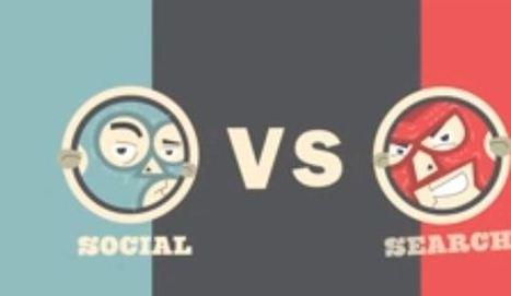 SEO vs Marketing em Mídias Sociais | Neli Maria Mengalli's Scoop.it! Space | Scoop.it