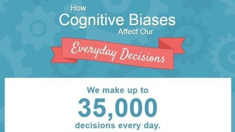 This Graphic Reveals 10 Cognitive Biases That Shape Our Thinking, With Examples | The Science of Learning (and Teaching) | Scoop.it
