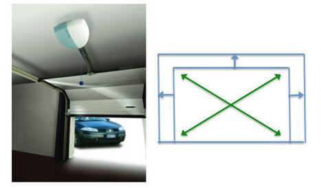 A quelle hauteur poser les photocellules d rsqu for Comment monter une porte de garage sectionnelle