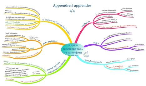 An-Dante: Comment apprendre efficacement ? Les méthodes qui ne fonctionnent pas... ou pas toujours ! | apprendre - learning | Scoop.it