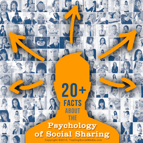Psychology of Sharing: 20+ Facts about Social Sharing | Leadership, Trust and e-Learning | Scoop.it