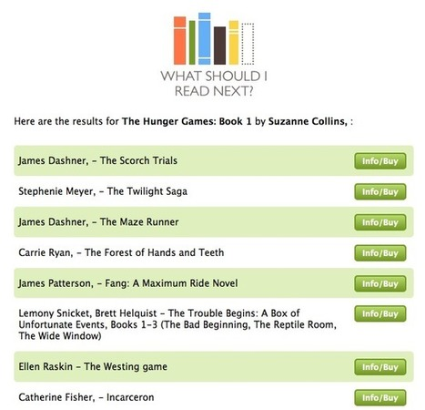 If You Like The Hunger Games...Try These Book Suggestion Sites | Websites to Share with Students in English Language Arts Classrooms | Scoop.it