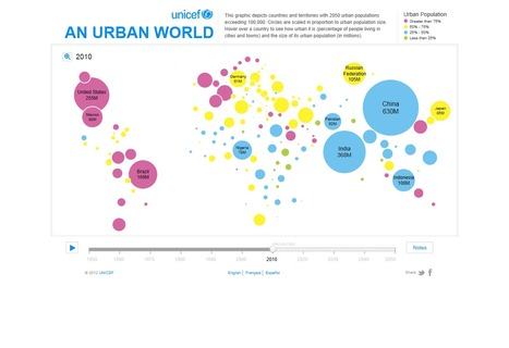 Unicef Urban Population Map   Geography   Scoop.it