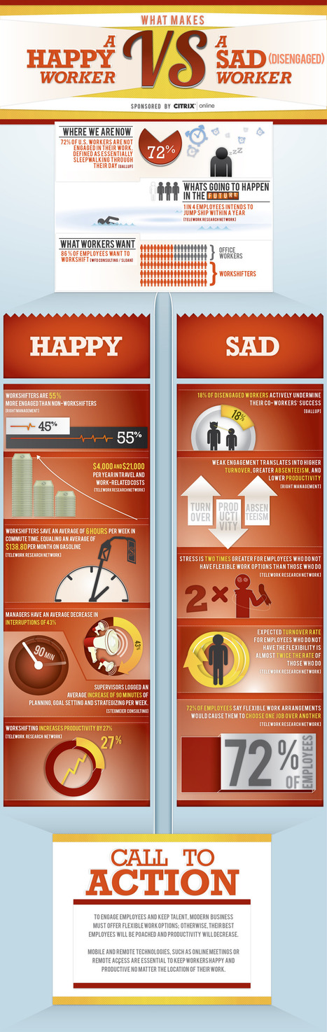 HR Infographic: What Makes A Happy Worker VS A Sad Worker | Compliance and Safety Blog | BloomDesk | Scoop.it