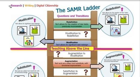 The SAMR Ladder Through the Lens of 21st Century Skills | Digital Citizenship | Scoop.it