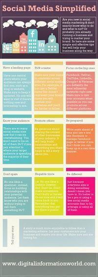 Facebook, Google+, Twitter, Pinterest - Social Media Marketing Statistics 2014 - #infographic | Digital & Marketing | Scoop.it