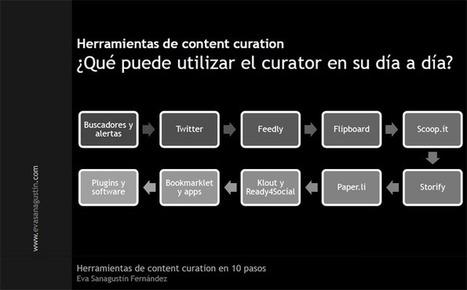 Herramientas de content curation en 10 pasos | MKT | Scoop.it