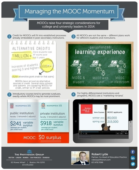 Managing the MOOC Momentum | Note for post-secondary teachers and administrators. | Free Education | Scoop.it
