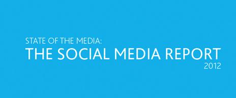 Nielsen's Ultimate Slide Deck | #SocialMedia Report 2012 | Social Media e Innovación Tecnológica | Scoop.it